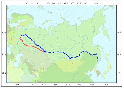 longest railway